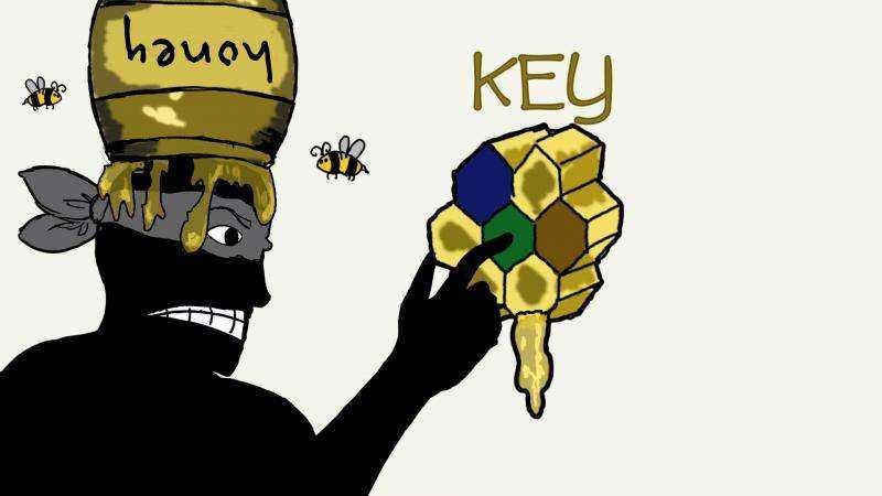 Honey Encryption Python implementation | Karol Vargas